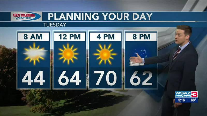 Drew's 5pm Forecast