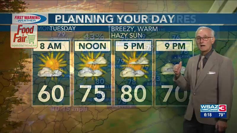 Tony's Tuesday forecast