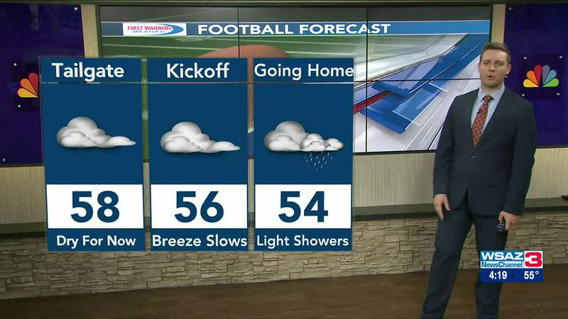 First Warning Forecast