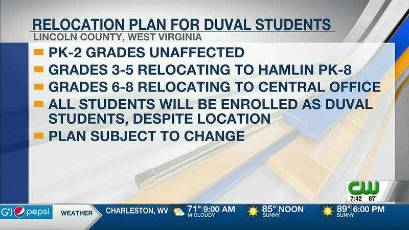 Lincoln County Schools announce tentative plans for Duval students