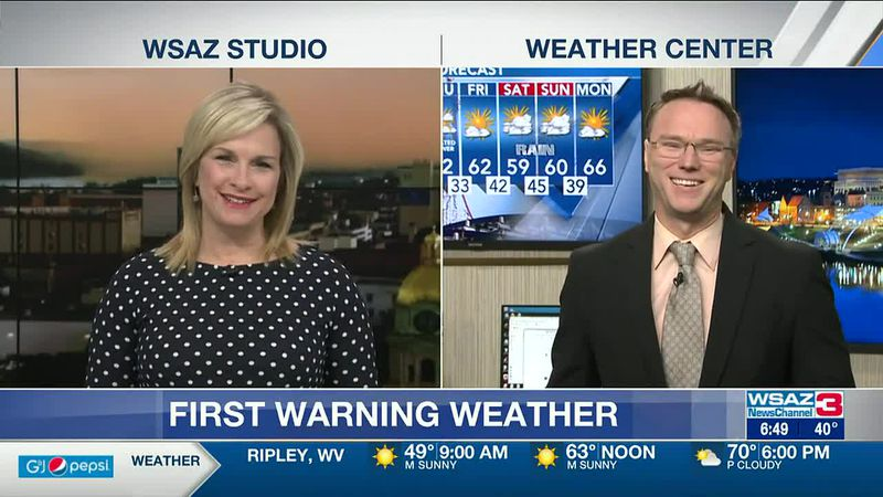 Brandon Butcher Delivers the First Warning Forecast for Tuesday, April 20th, 2021.