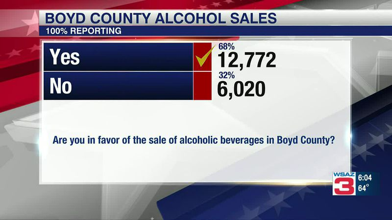 """A measure reading, """"Are you in favor of the sale of alcoholic beverages in Boyd County?"""" passed..."""