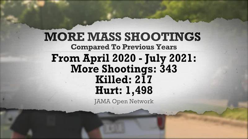 Researchers say the sharp rise is consistent with the idea that mass shootings may be...