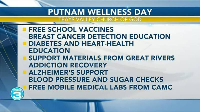Putnam Wellness Day